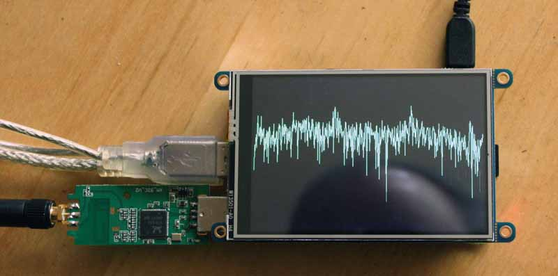 Raspberry PI Software Defined Radio