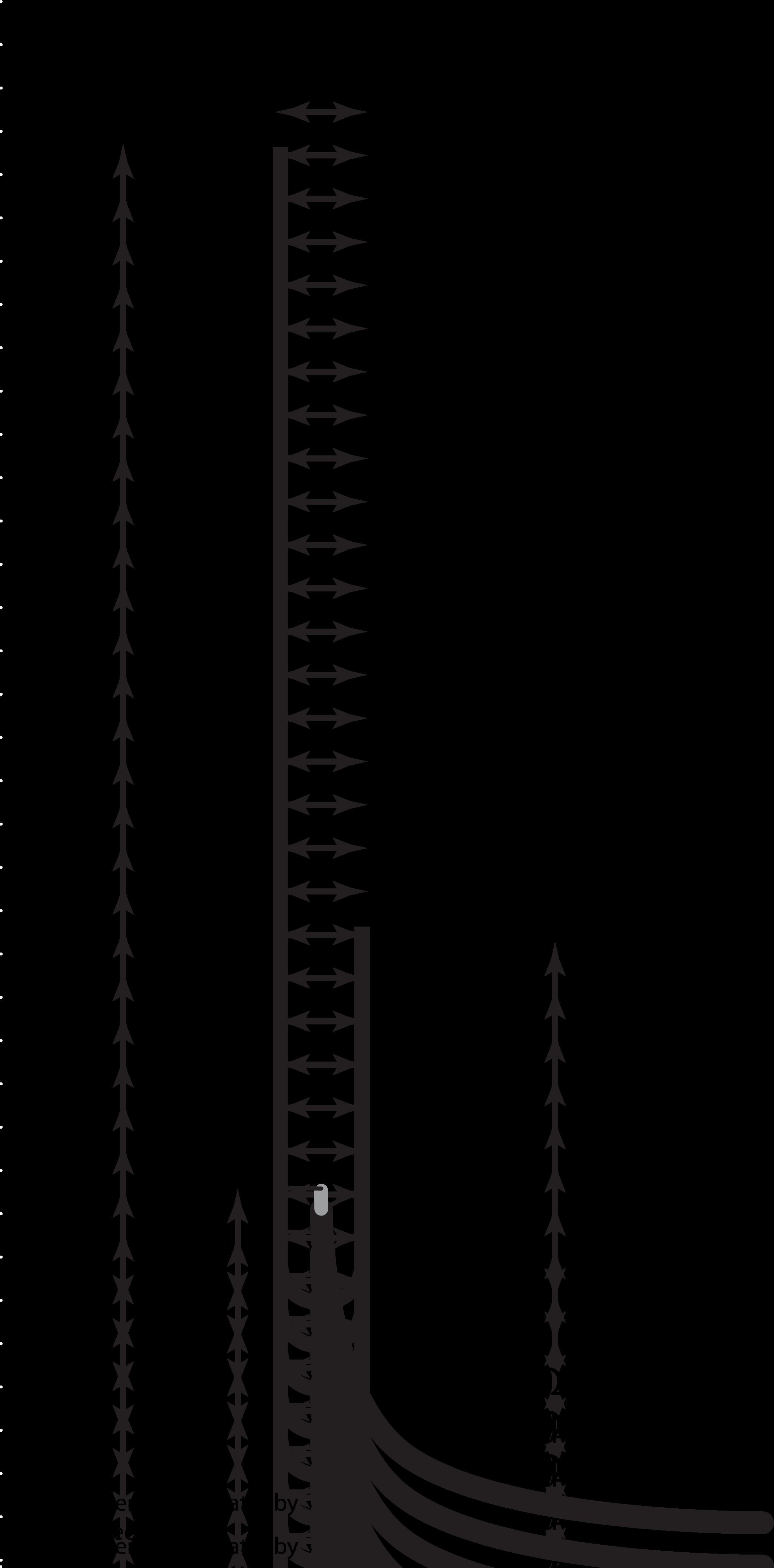 J Pole Antenna Design Calculator